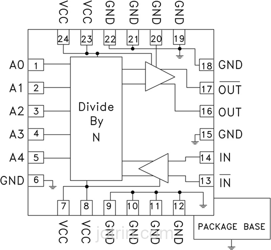 HMC394LP4 Block Diagram